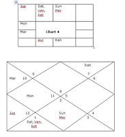 Mars & Mercury: Ascendant - Analysis, Chapter XXIV, Part - 9