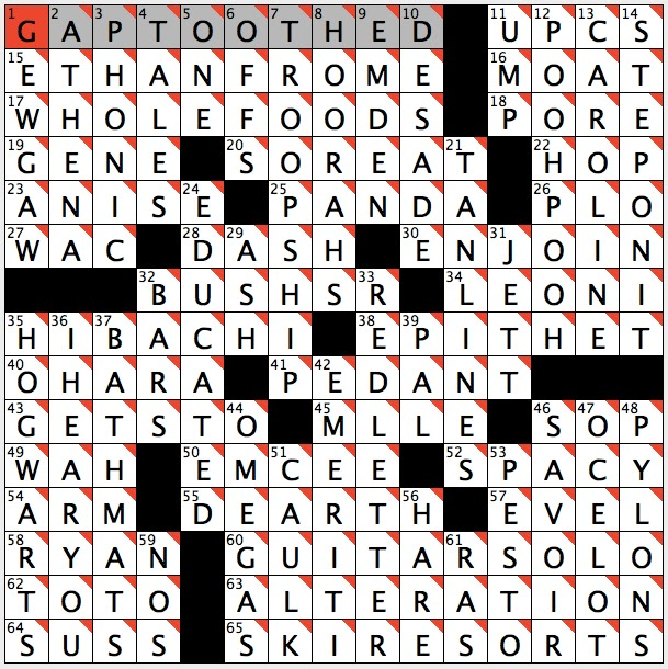 Relative difficulty Easy (I think but I did it in the Marriott bar semi-out-loud and my friend Erin kept giving away answers so maybe itu0027s harder ...  sc 1 st  Rex Parker - blogger & Rex Parker Does the NYT Crossword Puzzle: Port in Lower Saxony ... 25forcollege.com