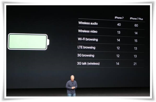 Battery Back Up
