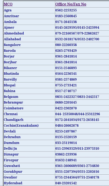 MCO contact and Fax Number - MCO office - Updated list