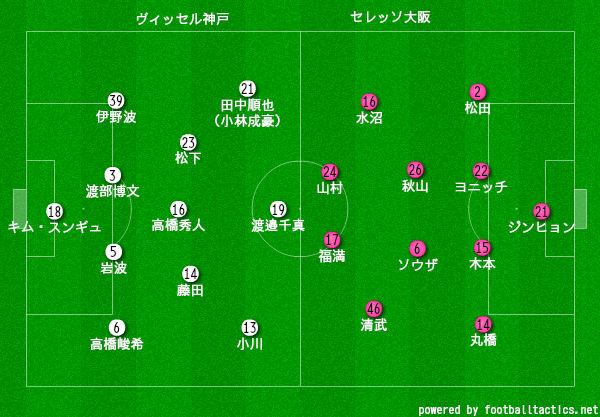 セレッソ大阪を分析するブログ: ...