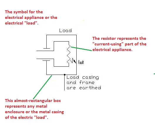 exposed wire on schematic symbol