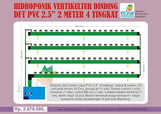 urban hidroponik, pelatihan hidroponik, jasa hidroponik