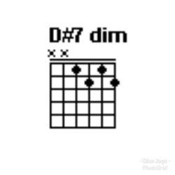 Chord gitar D#7DIM