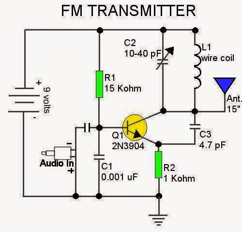 fmmodulatorschematic fm transmitter schematic