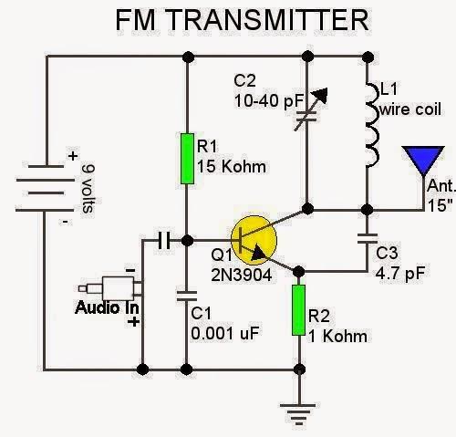 fm transmitter circuit diagram project