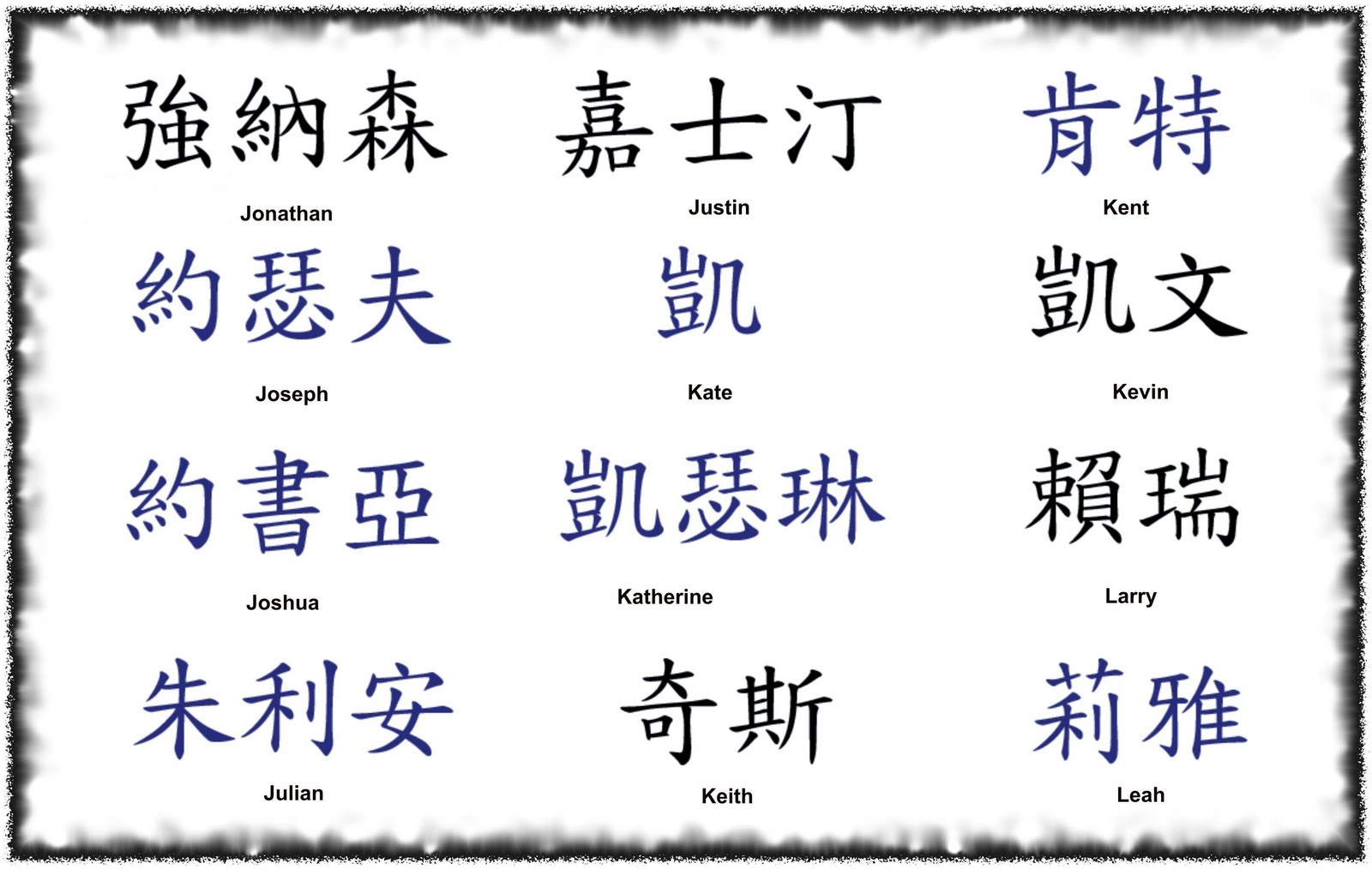 Paul Chinese Symbols, Pronunciation, and Pin Yin - Learn to Write and Say Your Name in Chinese