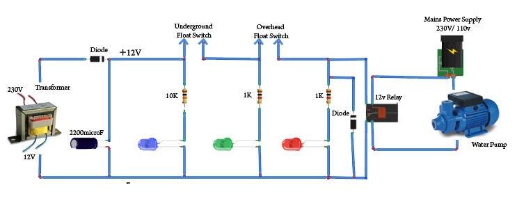 Gallactronics: DIY Water Level Controller