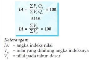 Angka indeks nilai