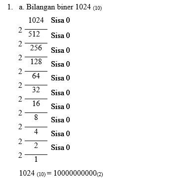 Soal Dan Jawaban Konversi Bilangan Desimal Biner Oktal Hexadesimal Dunia Komputer