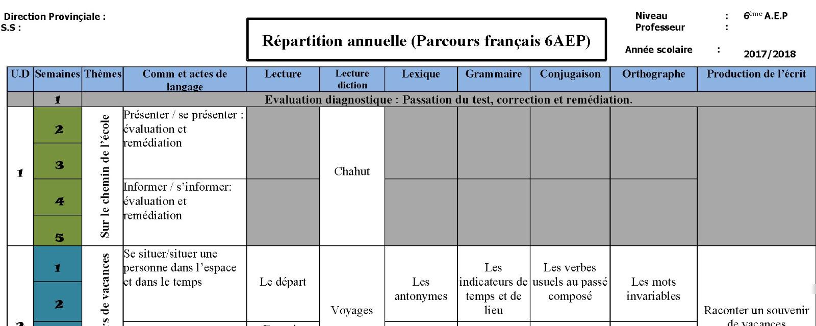 التوزيع السنوي الجديد للفرنسية للمستوى السادس ابتدائي