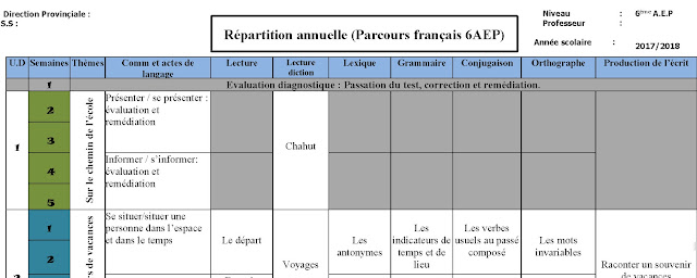 التوزيع السنوي الجديد للفرنسية للمستوى السادس ابتدائي Planification annuelle Parcours français 6ème AEP