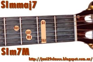 Bmmaj7 chord = SIm7M = Bm7M