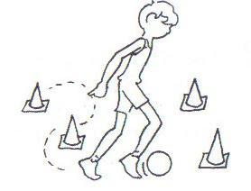 Condução de bola - Fundamentos do Futsal