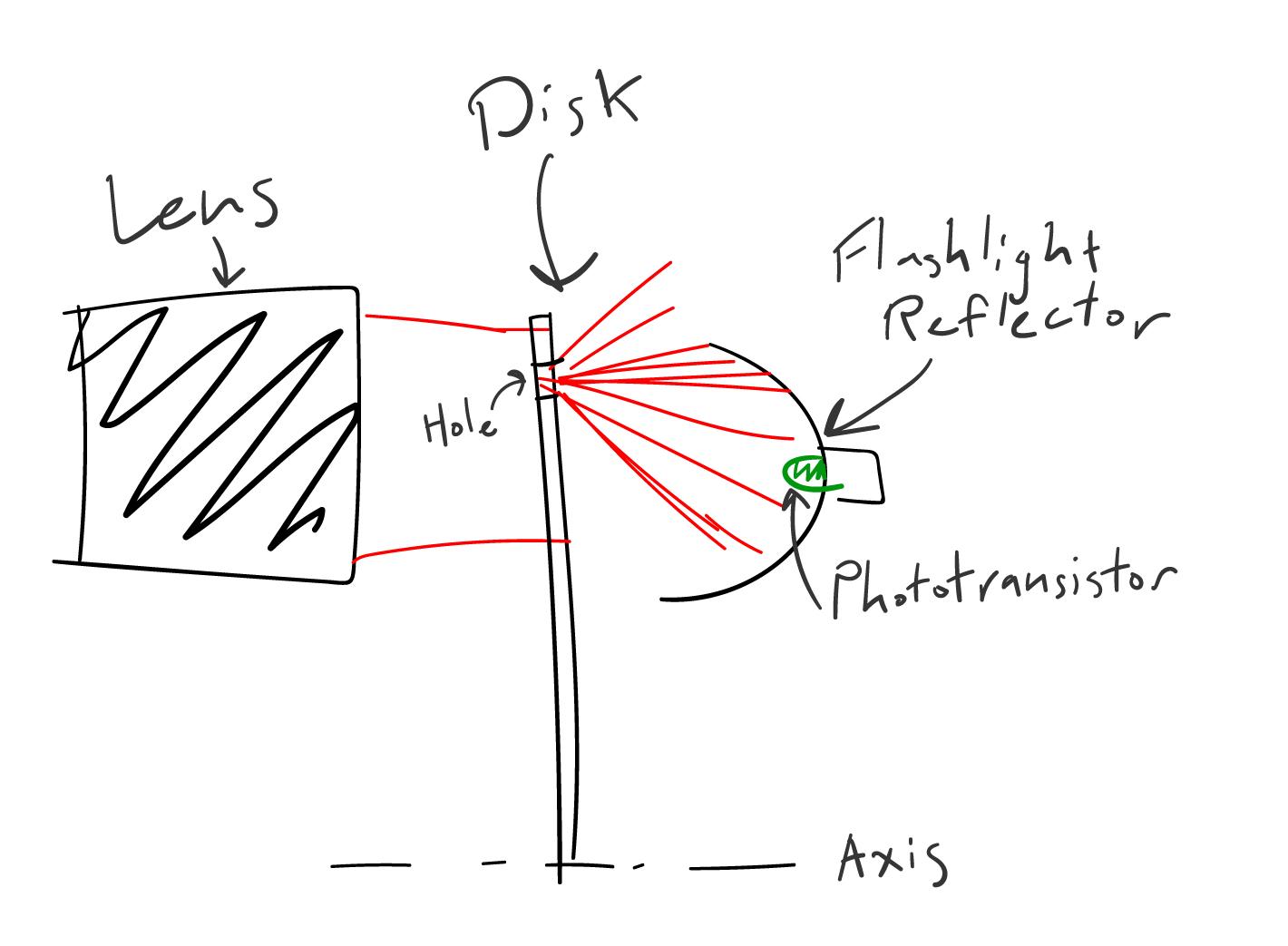 Mechanical tv and camera william osman camera diagram pooptronica