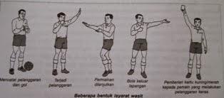 Isyarat wasit dan hakim garis adalah isyarat yang dilakukan berkenaan dengan permainan Macam-Macam Isyarat Wasit Dan Hakim Garis Permainan Sepak Bola