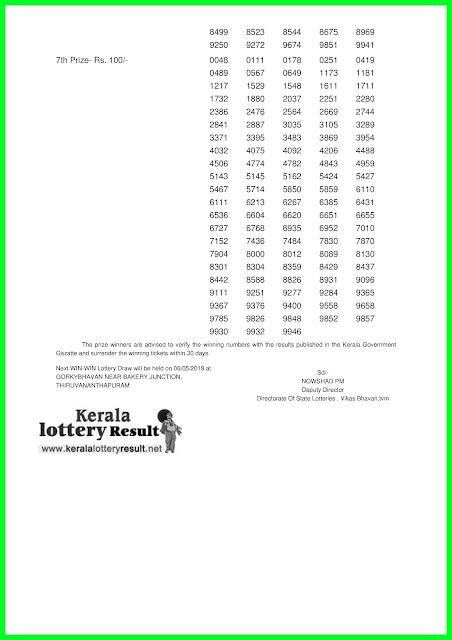 """Kerala Lottery Results 29/04/2019 ; Win Win Lottery Results 29.04.2019 """"W-510"""""""