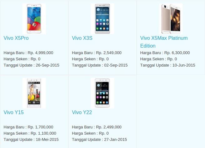 Daftar Harga Terbaru Hp Vivo April 2016