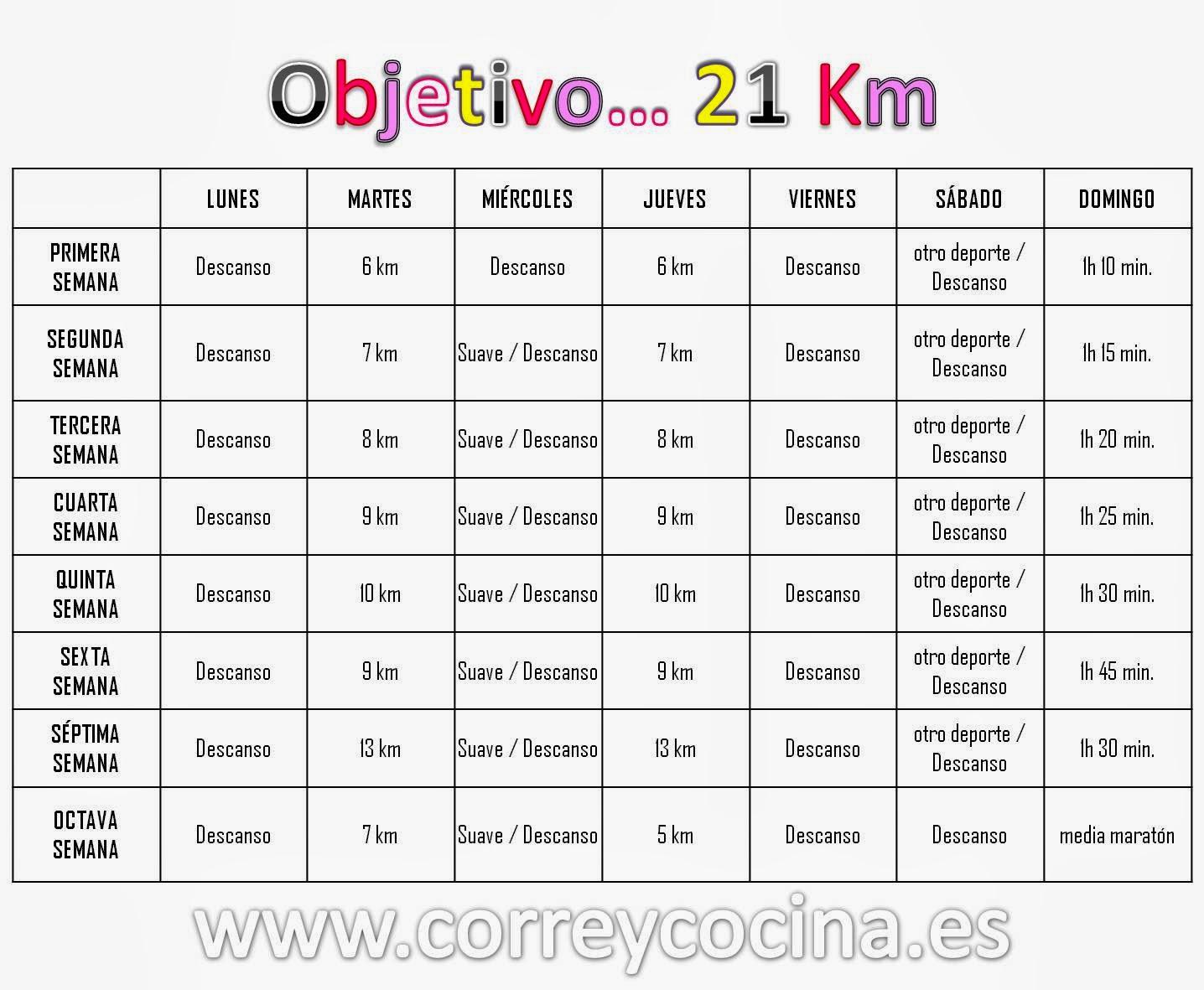Entrenamiento 21k de correr rutina para