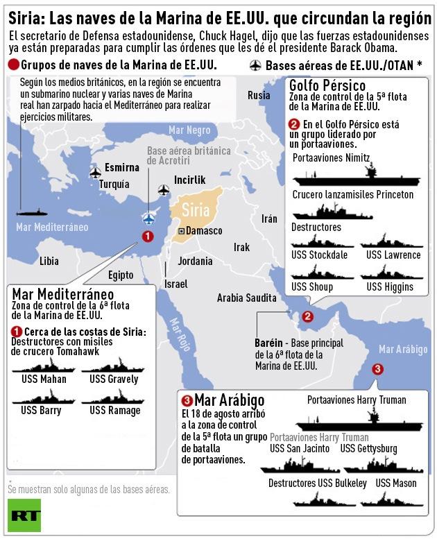 la-proxima-guerra-mapa-despliegue-militar-intervencion-militar-en-siria-mapa