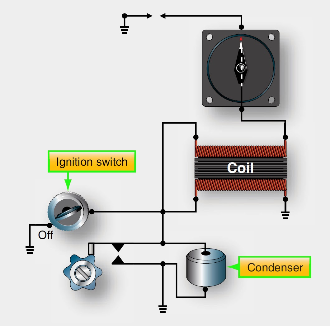hight resolution of engine magneto ignition system