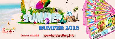 keralastatelotteryresults, br 60 kerala lottery, br 60 kerala lottery result, br-60, br60 keralalotteries, br60-kerala-lottery, br-60-kerala-lottery, br-60-kerala-lottery-result, bumper kerala lottery, bumper-kerala-lottery, kerala lottery br 60, kerala lottery bumper, kerala lottery bumper 2018, kerala lottery bumper result today, kerala lottery next bumper, kerala lottery summer bumper, kerala lottery summer bumper 2018 draw date, kerala lottery summer bumper 2018 results, kerala lottery summer bumper 2017-18, kerala lottery summer bumper results today, kerala lottery results summer bumper 2018, kerala lottery summer bumper 2017, kerala lottery summer bumper 2018, kerala lottery summer bumper result, kerala summer bumper lottery, kerala summer bumper lottery result, kerala state lottery summer bumper, kerala state lottery summer bumper 2018, keralalotteries.com, kerala-lottery-br-60, kerala-lottery-bumper, kerala-lottery-bumper-2018, kerala-lottery-bumper-result-today, kerala-lottery-next-bumper, kerala-lottery-summer-bumper, kerala-lottery-summer-bumper-2018, kerala-lottery-summer-bumper-2018-draw-date, kerala-lottery-summer-bumper-2018-results, kerala-lottery-summer-bumper-result, kerala-lottery-summer-bumper-results-today, kerala-lottery-results-summer-bumper-2018, kerala-lottery-summer-bumper-2017, kerala-summer-bumper-lottery, kerala-summer-bumper-lottery-result, kerala-state-lottery-summer-bumper, kerala-state-lottery-summer-bumper-2018, kerala-xmas-bumper-lottery-results-2018, next kerala lottery bumper, next-kerala-lottery-bumper, summer bumper 2018 kerala lottery, summer bumper 2018 kerala lottery result, summer bumper 2018 kerala lottery results, summer bumper 2018 results kerala lottery, summer bumper kerala lottery, summer bumper kerala lottery 2018, summer bumper kerala lottery result, summer bumper kerala lottery result 2018, summer bumper kerala lottery results, summer bumper lottery br-60 result 2018, summer bumper lottery prize structure, summer b