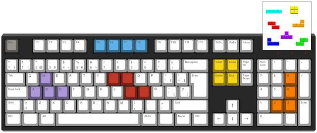 Diseño Tetris para teclado WASD por dPunisher