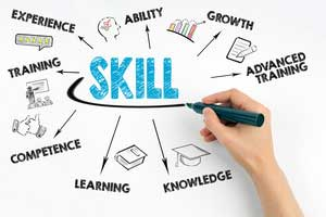 Mention education and skills: eAskme