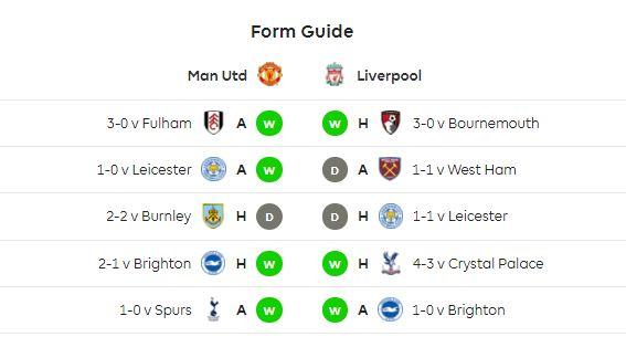 Prediksi Manchester United vs Liverpool - Minggu 24 Februari 2019