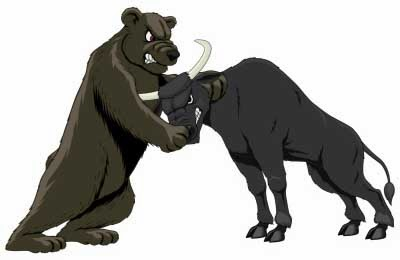 What is bear dn forex