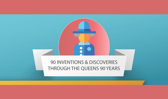 90 Inventions and Discoveries Through the Queens 90 Years