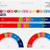 DENMARK, March 2017. Voxmeter poll (2)