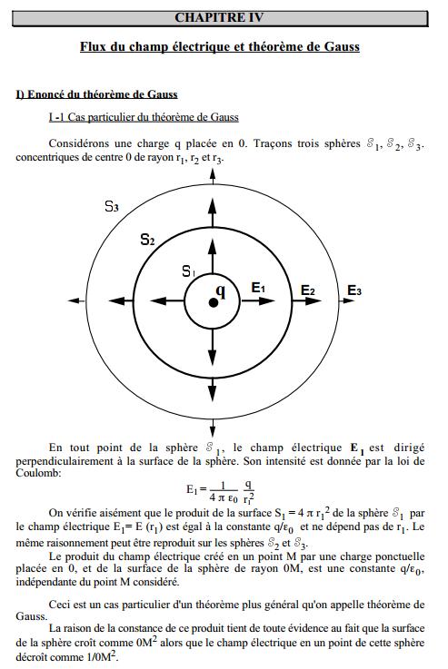 théorème de Gauss