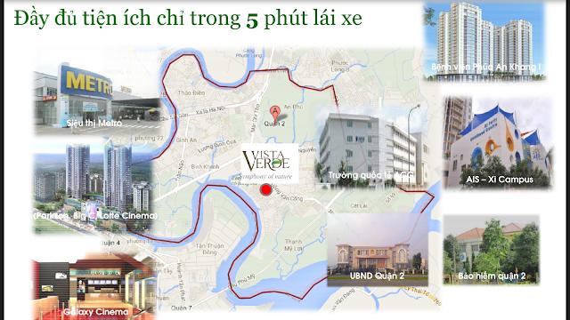 cho thuê căn hộ Vista Verde
