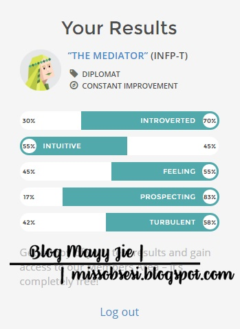 (INFP, -A/-T) Personality