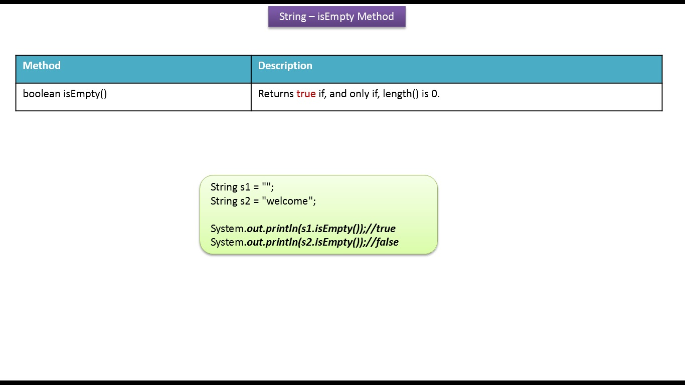 how to create a string in java