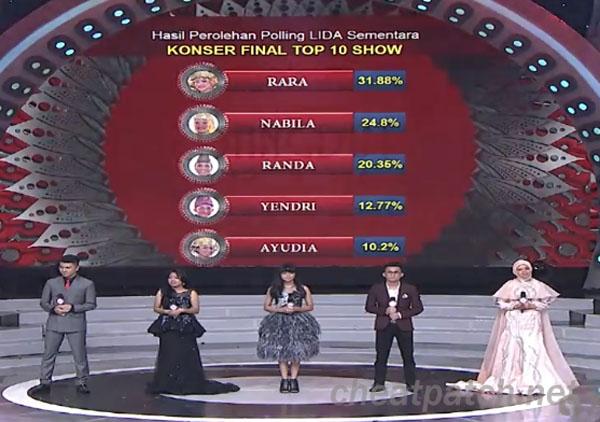 hasil yang tersisih top 10 LIDA Liga Dangdut Indonesia Tadi Malam 12 April 2018