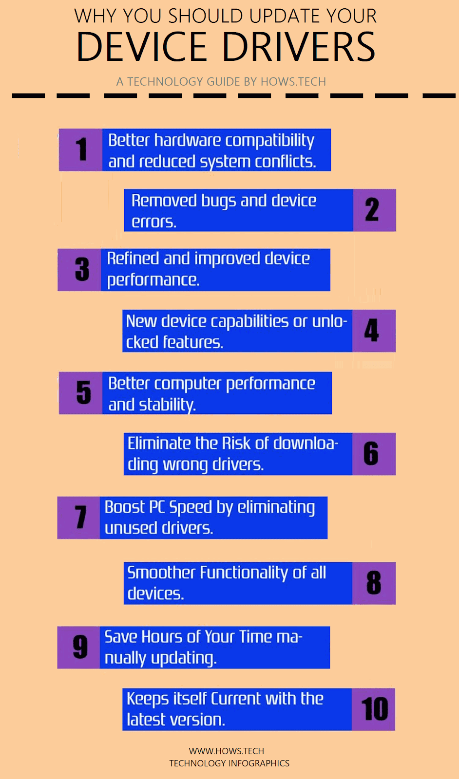 Why Should You Update Device Drivers