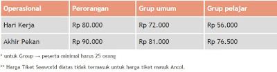 harga tiket seaworld indonesia