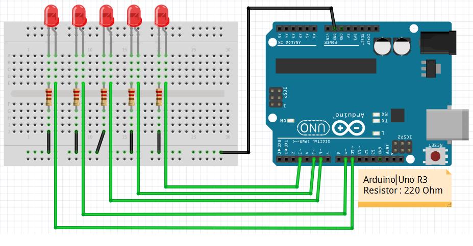 Optimasi dan penyederhanaan program arduino belajar