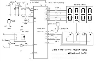 7-Segment Digital Clock Circuit