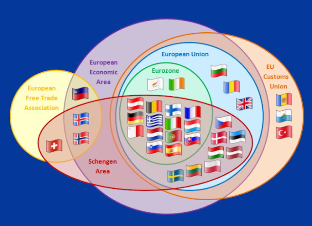 What is the Digital Single Market of the European Union?