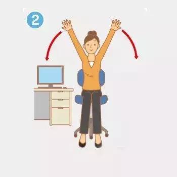 15個拉伸動作讓你延年益壽,簡單易學,改善血管健康(老人也能做)