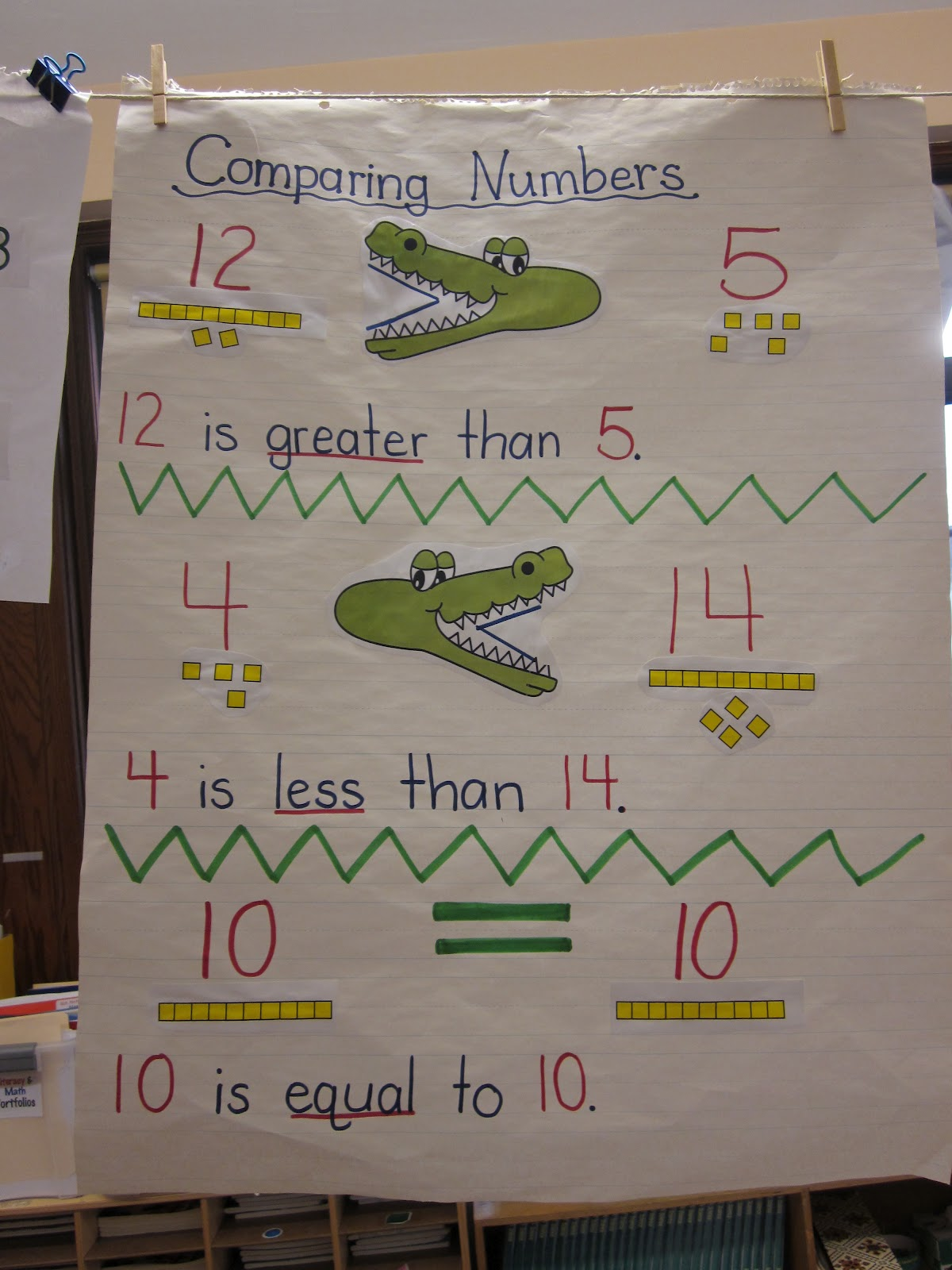 A Fairytale First Grade The Importance Of Charts