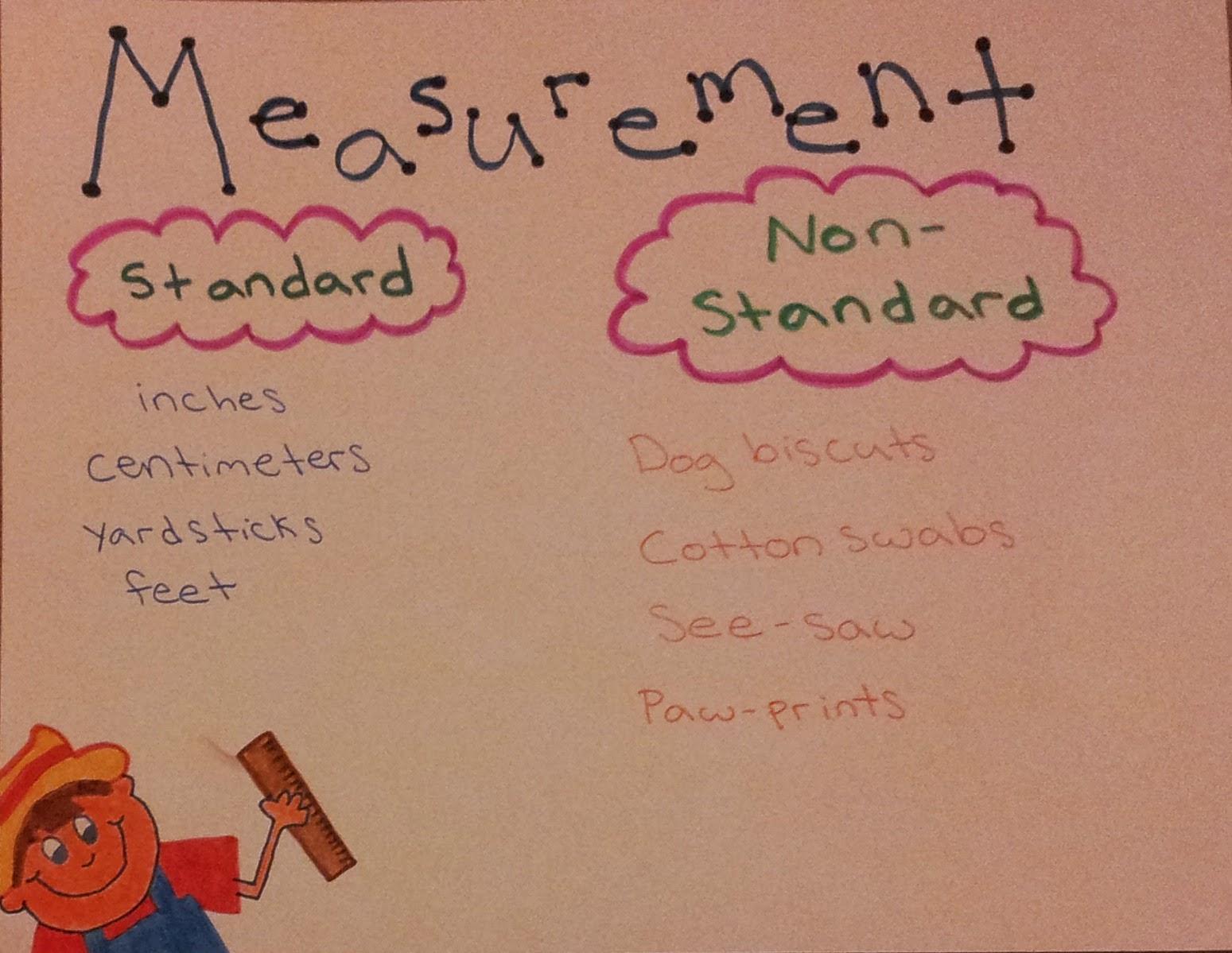 Elizabeth Mary Non Standard Measurement