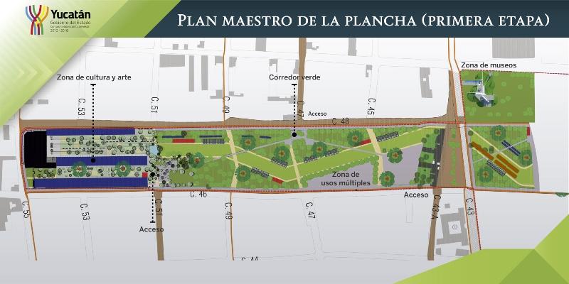 """Actual Yucatán: Parque """"La plancha"""", ejemplo de planeación participativa"""