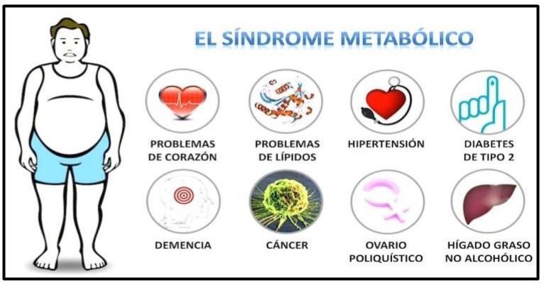 desequilibrio metabólico en diabetes