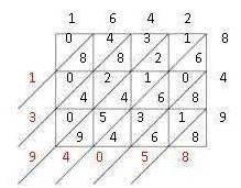 Multiplying Decimals Using Lattice Method Worksheet
