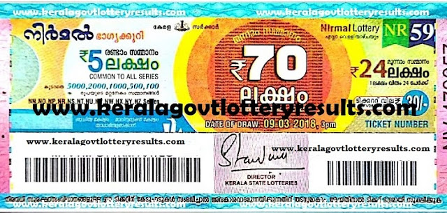 Nirmal Weekly Lottery Results Kerala
