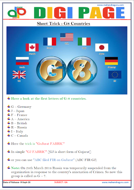 DP | Short Trick : G8 Countries |